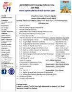 Ordre du jour club optimiste de Vaudreuil-Dorion 08 décembre 2014