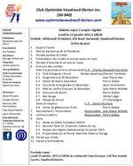 Ordre du jour club optimiste de Vaudreuil-Dorion 12 janvier 2015